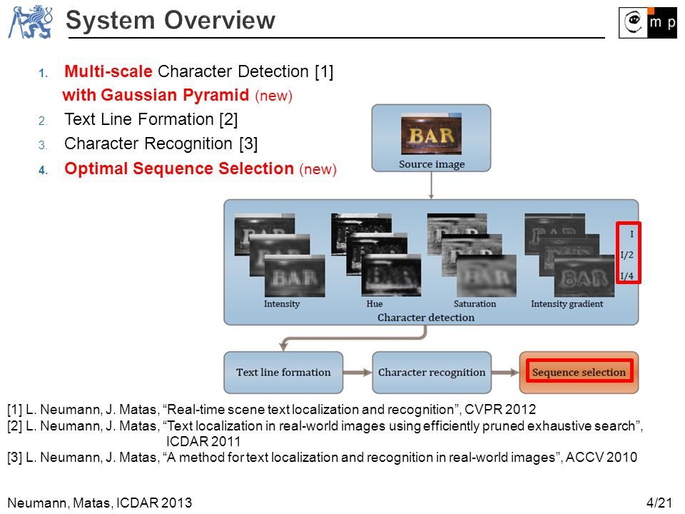 System Overview Multi-scale Character Detection [1]